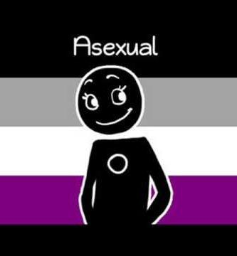 cosas que debes saber acerca de la Asexualidad