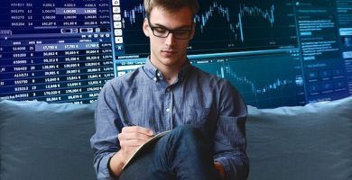 Intuición en Trading Forex